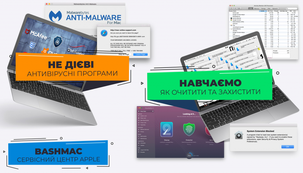 Антивірус на Mac та захист macOS
