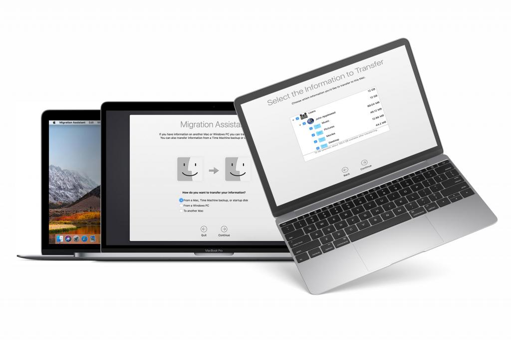 Оновлення macOS, програм, міграція профілю користувача